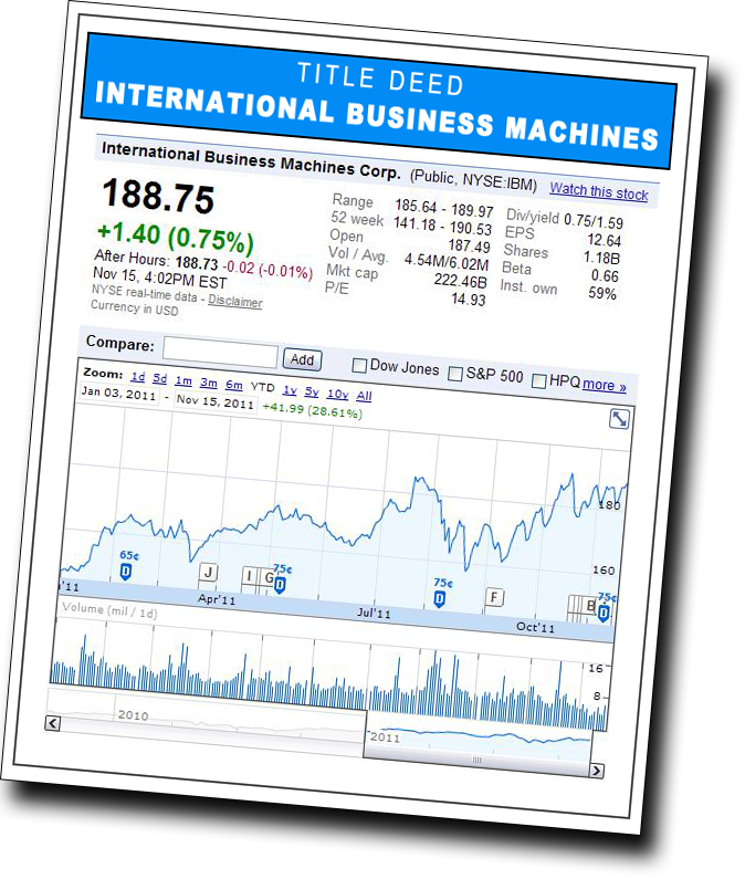 Investing Basics And Market Capitalization Worksheets. Worksheet. Dads Worksheets At Mspartners.co