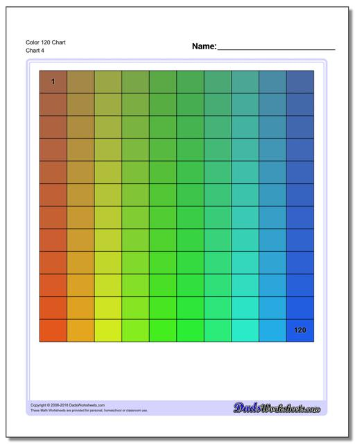 color 120 chart