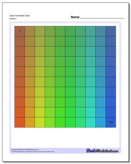 Color Hundreds Chart