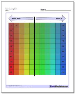 Color Rounding Chart #Hundreds #Chart