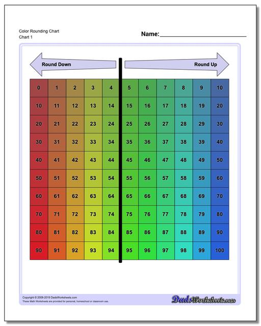 Hundreds Chart Color Rounding