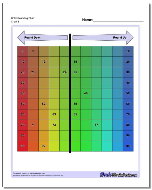 Color Rounding Chart