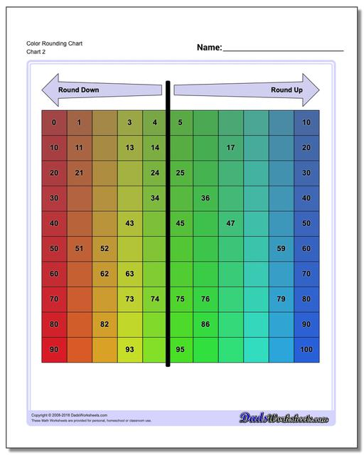 Color Rounding Chart www.dadsworksheets.com/charts/hundreds-chart.html