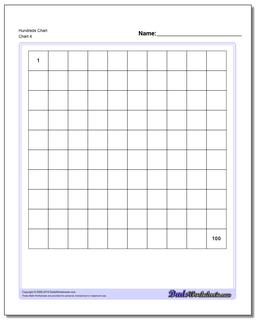 image relating to 100's Chart Printable named Printable 1000's Chart
