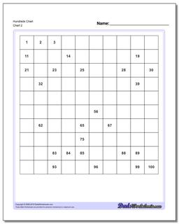 Hundreds Chart www.dadsworksheets.com/charts/hundreds-chart.html
