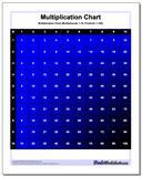 Color Multiplication Chart (Blue) www.dadsworksheets.com/charts/multiplication-chart.html