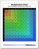Color Multiplication Chart (Rainbow) www.dadsworksheets.com/charts/multiplication-chart.html