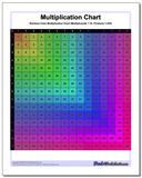 Color Multiplication Chart (Rainbow)