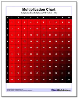 Color Multiplication Chart (Red) www.dadsworksheets.com/charts/multiplication-chart.html