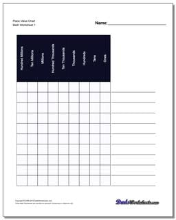 1st Grade Math Worksheets Place Value Chart