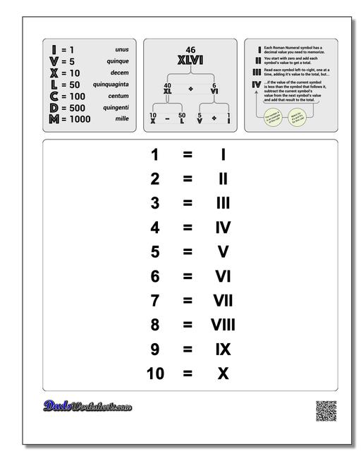 This is a picture of 100 Chart Free Printable with number