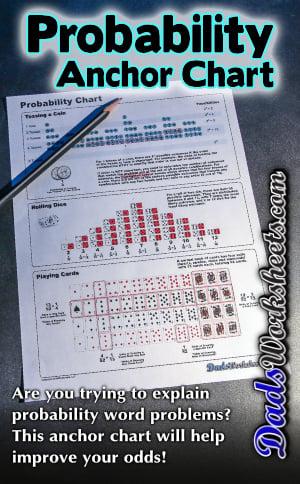 Probability Chart
