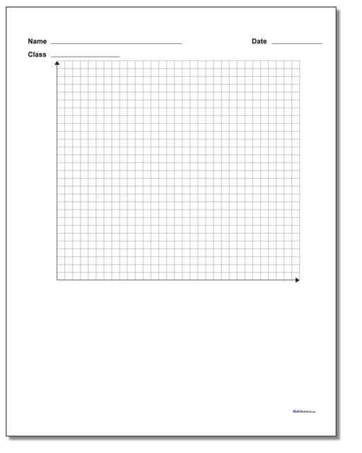 Single Problem Quadrant 1 Worksheet Paper www.dadsworksheets.com/printables/coordinate-plane.html