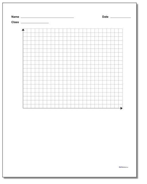 Single Problem Quadrant 1 Worksheet Paper Coordinate Plane
