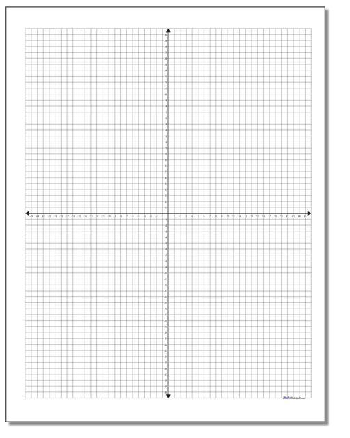 Cartesian Metric Graph Paper