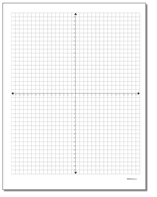 photo about Printable Graph Paper With Axis identified as Coordinate Airplane With Classified Axis