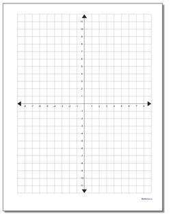Cartesian Metric Graph Paper Coordinate Plane