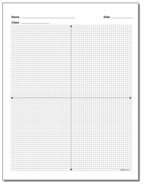 Blank Coordinate Plane Worksheet