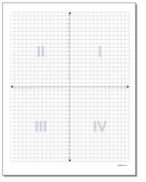 Coordinate Plane Quadrant Labels Worksheets