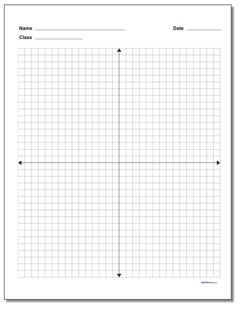 Coordinate Plane Blank Worksheet