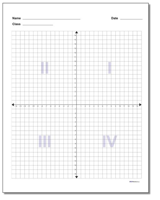 graphic relating to Coordinate Planes Printable known as Blank Coordinate Aircraft Perform Internet pages