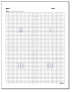 Blank Coordinate Plane with Quadrant Labels Worksheet