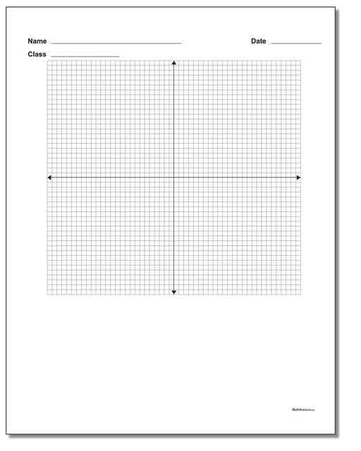 Single Problem Coordinate Plane Worksheet Paper