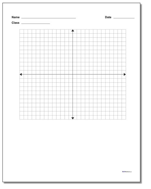 Coordinate Plane Single Problem Worksheet Paper