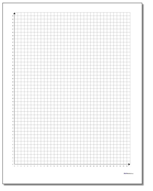 Awesome coordinate grid graphing sheets | education ...