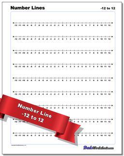 Number Line with Negatives Worksheet