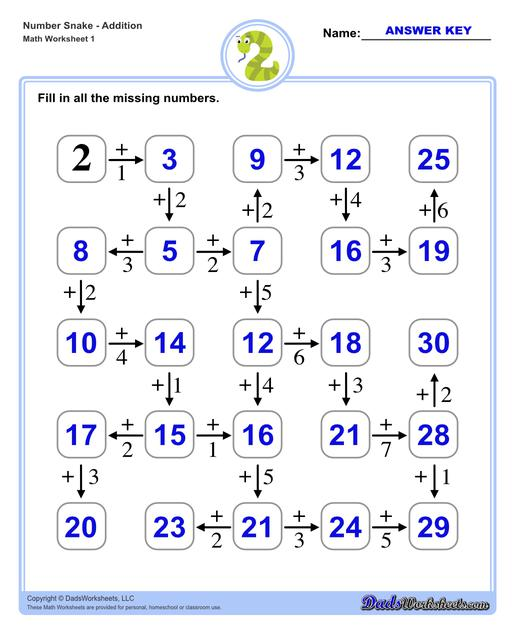 Math number snake puzzles, where kids solve simple arithmetic problems to follow the winding path to the final answer. Number Snake Addition