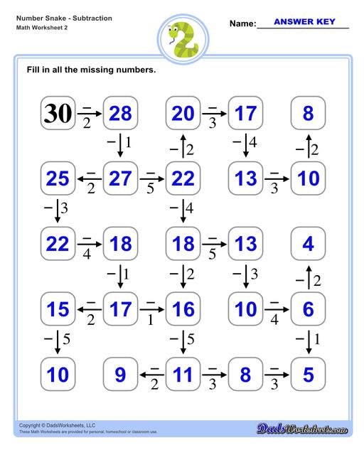 Math number snake puzzles, where kids solve simple arithmetic problems to follow the winding path to the final answer. Number Snake Subtraction