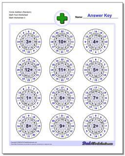 Circle Addition (Random) Math Fact Worksheet