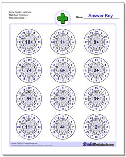 Addition Worksheet Fact Circles