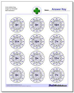 Addition Worksheet Circle Easy Single Fact Worksheet