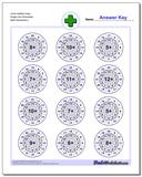 Circle Addition Easy Single Fact Worksheet www.dadsworksheets.com/worksheets/addition.html