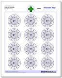 Circle Addition Simple Single Fact Worksheet www.dadsworksheets.com/worksheets/addition.html