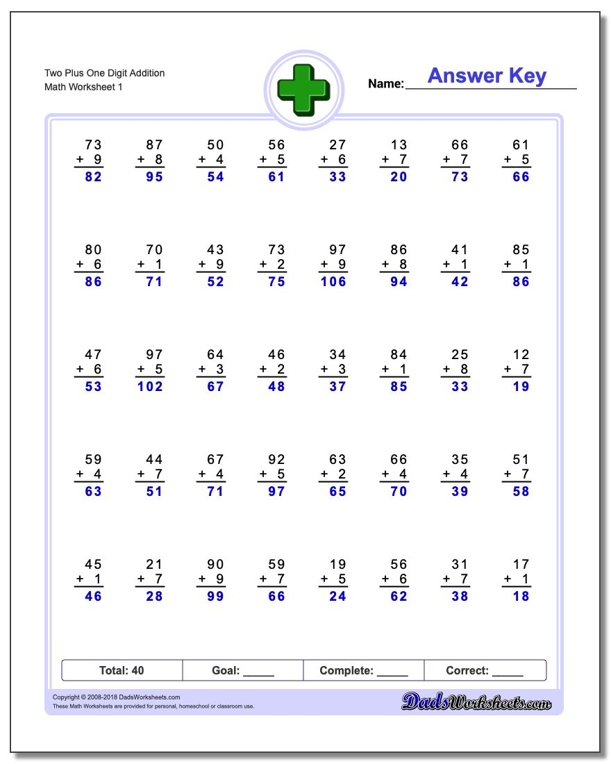 Addition Worksheets – Two Digit Addition Worksheets with Regrouping