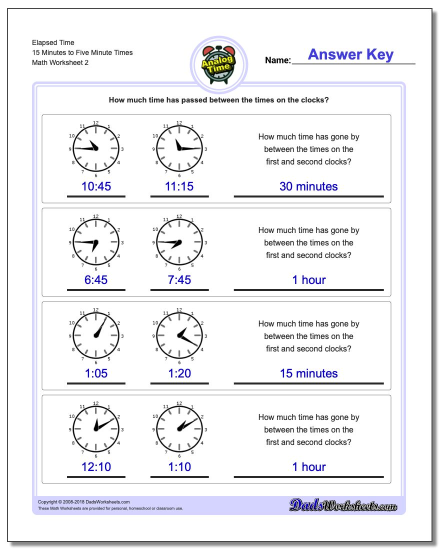 Elapsed Time 15 Minutes to Five Minute Times www.dadsworksheets.com/worksheets/analog-elapsed-time.html Worksheet