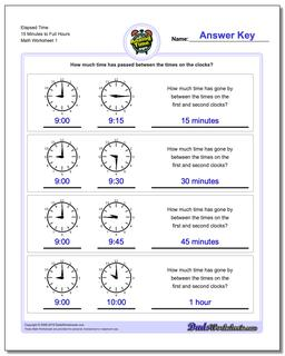 Elapsed Time 15 Minutes to Full Hours Worksheet #Analog #Elapsed #Time #Worksheet