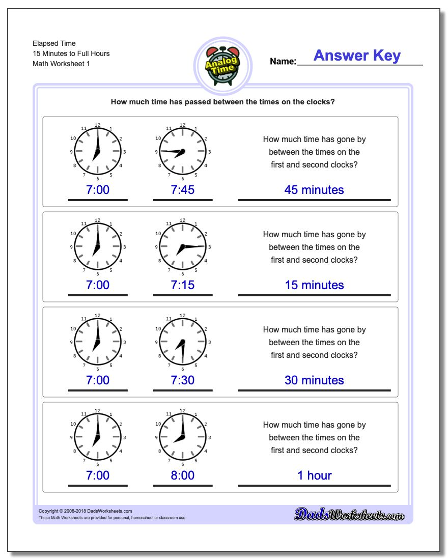 Analog Elapsed Time 15 Minutes to Full Hours Worksheets