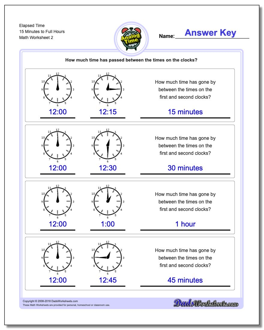 Elapsed Time 15 Minutes to Full Hours www.dadsworksheets.com/worksheets/analog-elapsed-time.html Worksheet