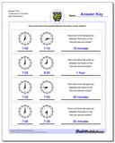 Elapsed Time 15 Minutes to Full Hours Worksheet