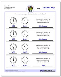 Analog Elapsed Time 15 Minutes to Half Hours Worksheet