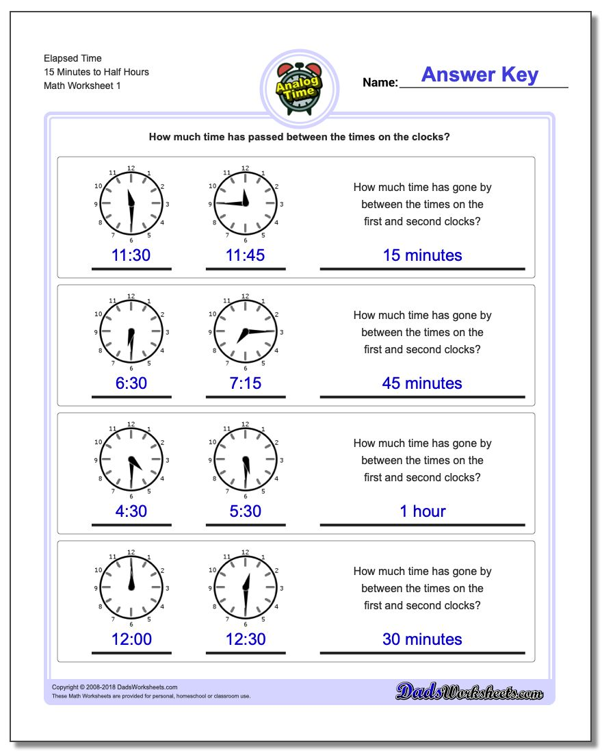 Analog Elapsed Time 15 Minutes to Half Hours Worksheets