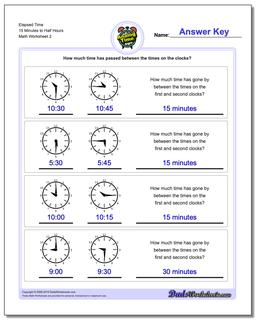 Elapsed Time 15 Minutes to Half Hours Worksheet #Analog #Elapsed #Time #Worksheet