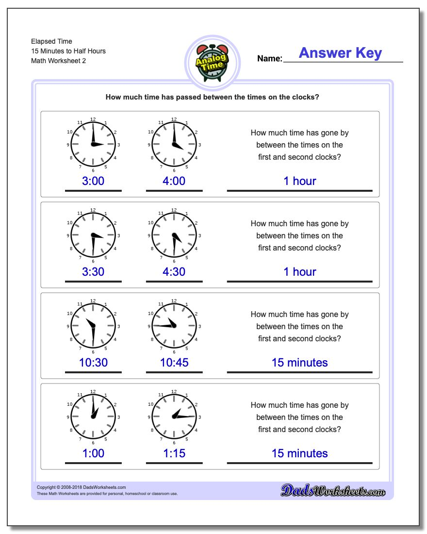 Elapsed Time 15 Minutes to Half Hours www.dadsworksheets.com/worksheets/analog-elapsed-time.html Worksheet