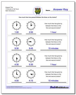 Elapsed Time 15 Minutes to Half Hours Worksheet
