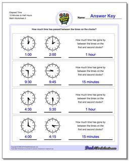 Elapsed Time 15 Minutes to Half Hours Worksheet #Analog #Elapsed #Time #Worksheet