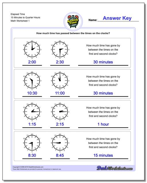 Analog Elapsed Time 15 Minutes to Quarter Hours Worksheets